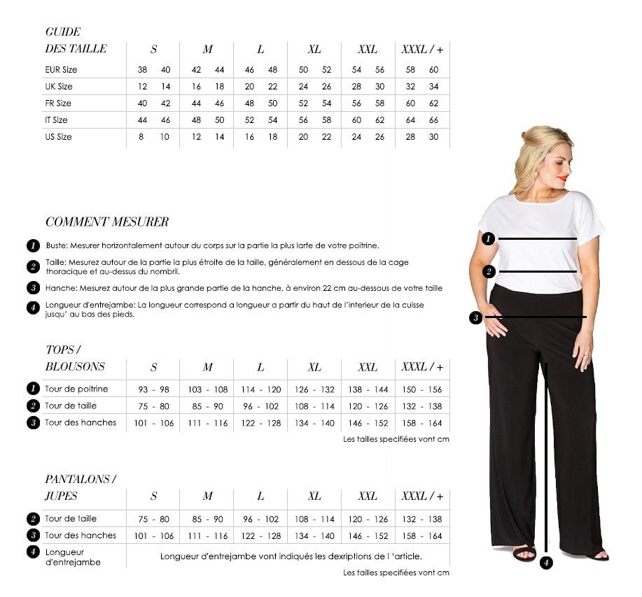 Guide de Taille pour les femmes rondes